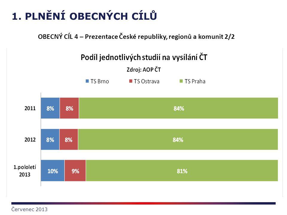 1. PLNĚNÍ OBECNÝCH CÍLŮ OBECNÝ CÍL 4 – Prezentace České republiky, regionů a komunit 2/2. Červenec 2013.