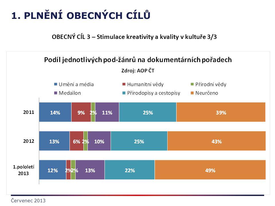1. PLNĚNÍ OBECNÝCH CÍLŮ OBECNÝ CÍL 3 – Stimulace kreativity a kvality v kultuře 3/3 Červenec 2013 9