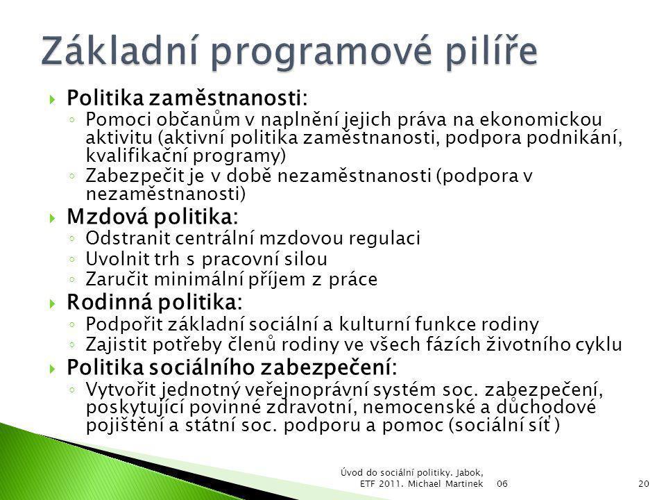 Základní programové pilíře