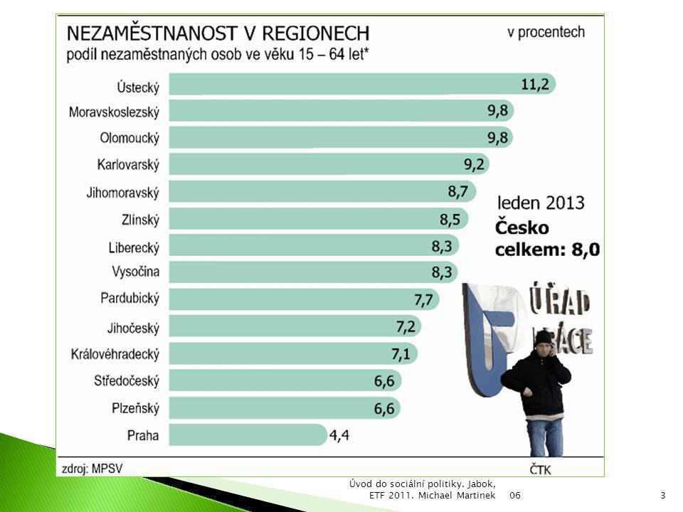 Úvod do sociální politiky. Jabok, ETF 2011. Michael Martinek