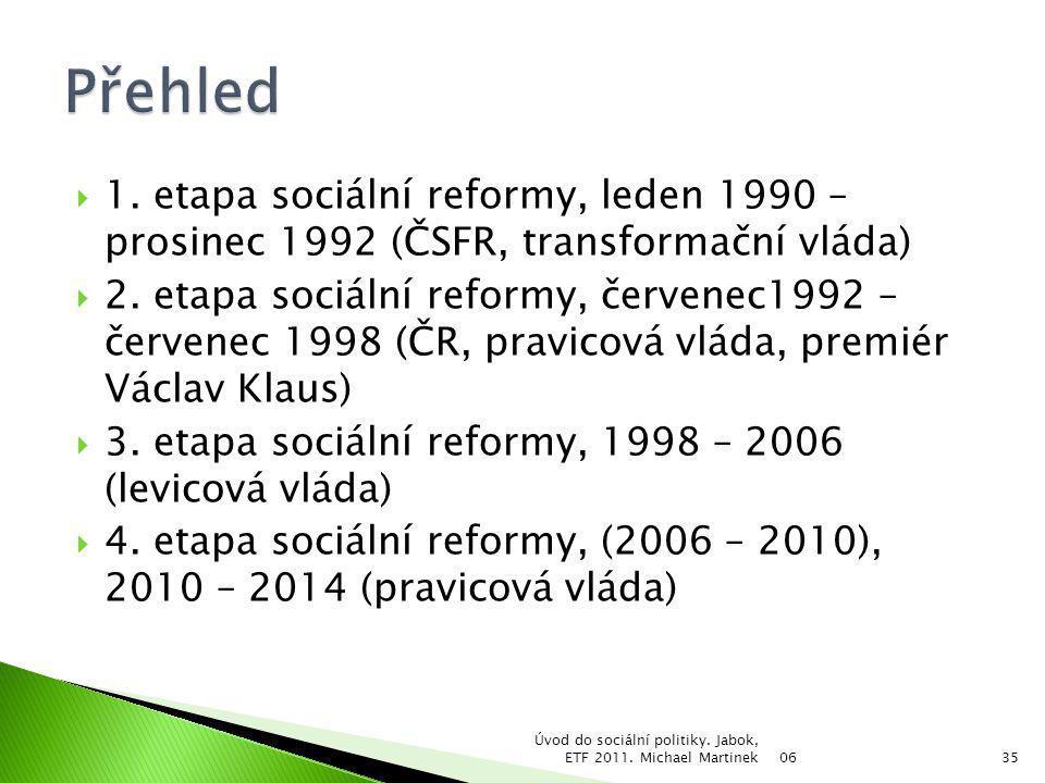 Přehled 1. etapa sociální reformy, leden 1990 – prosinec 1992 (ČSFR, transformační vláda)