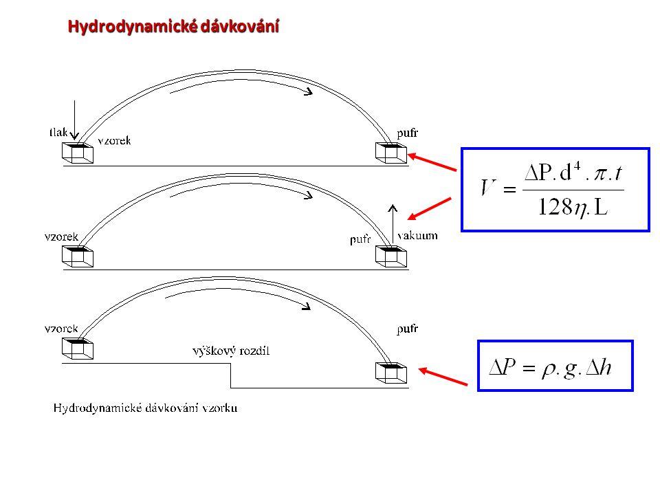 Hydrodynamické dávkování