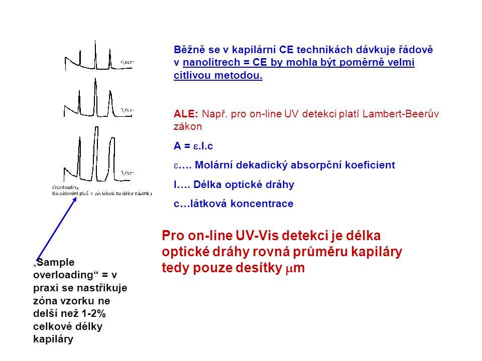 Běžně se v kapilární CE technikách dávkuje řádově v nanolitrech = CE by mohla být poměrně velmi citlivou metodou.