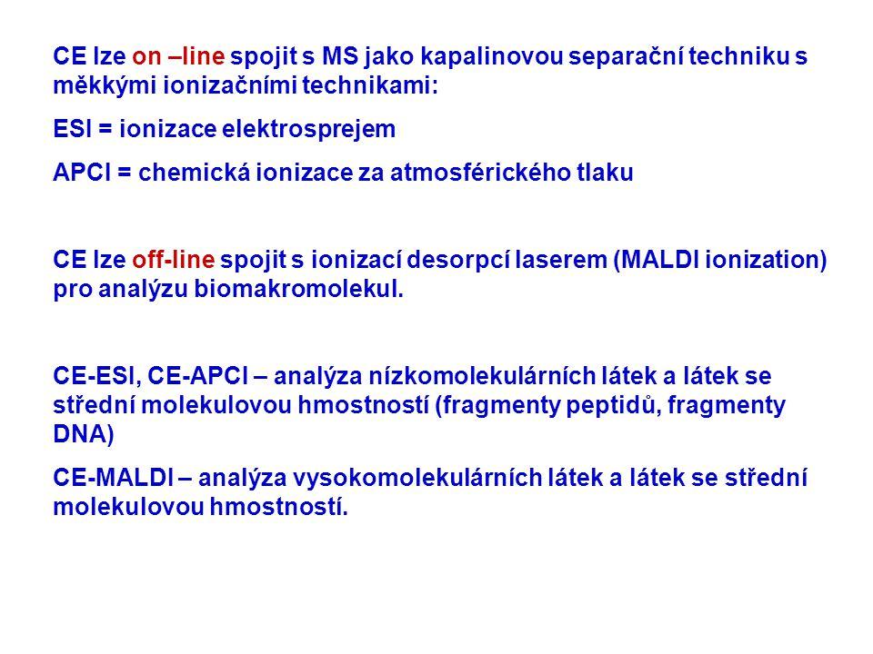 CE lze on –line spojit s MS jako kapalinovou separační techniku s měkkými ionizačními technikami: