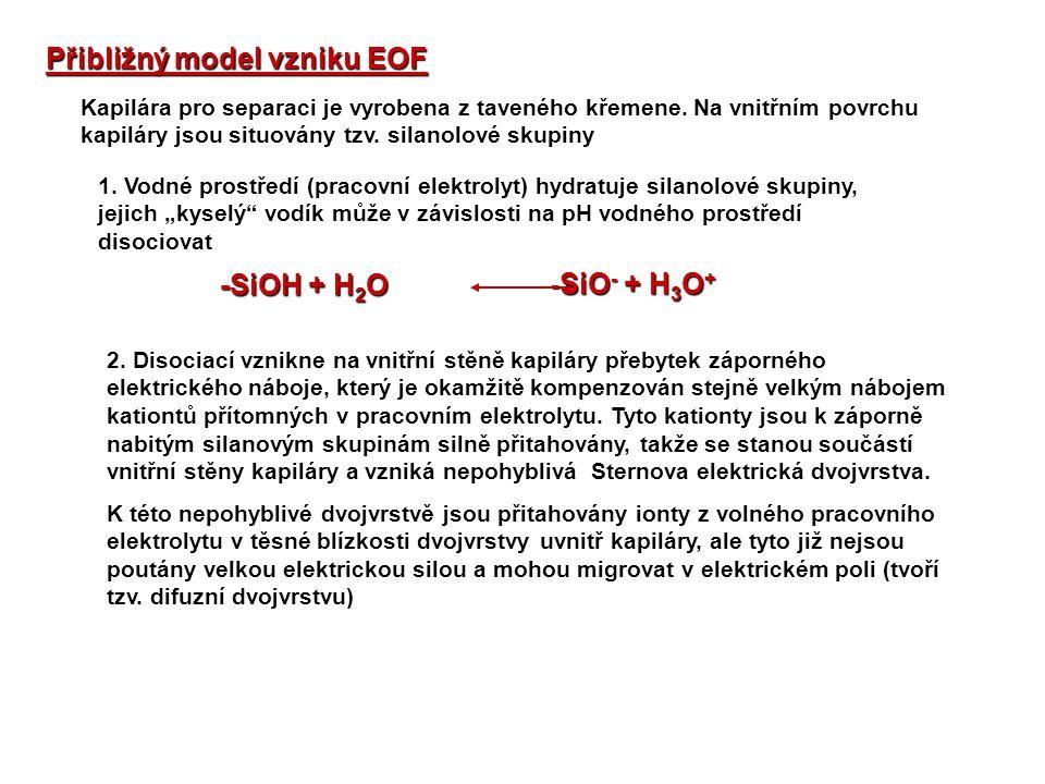 Přibližný model vzniku EOF