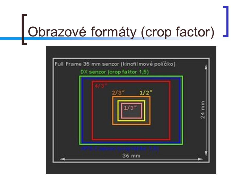 Obrazové formáty (crop factor)