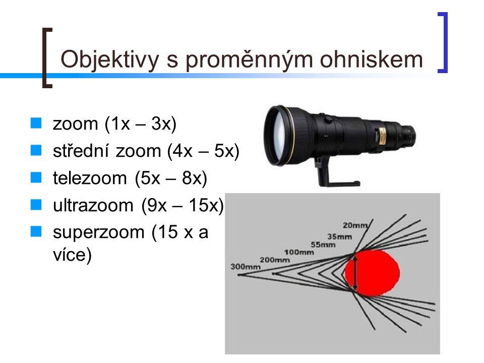 Objektivy s proměnným ohniskem