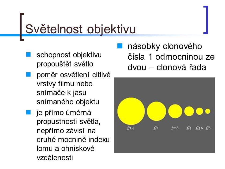 Světelnost objektivu násobky clonového čísla 1 odmocninou ze dvou – clonová řada. schopnost objektivu propouštět světlo.