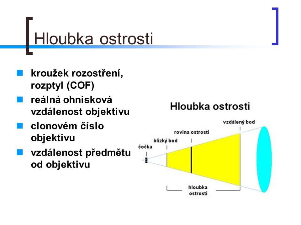 Hloubka ostrosti kroužek rozostření, rozptyl (COF)