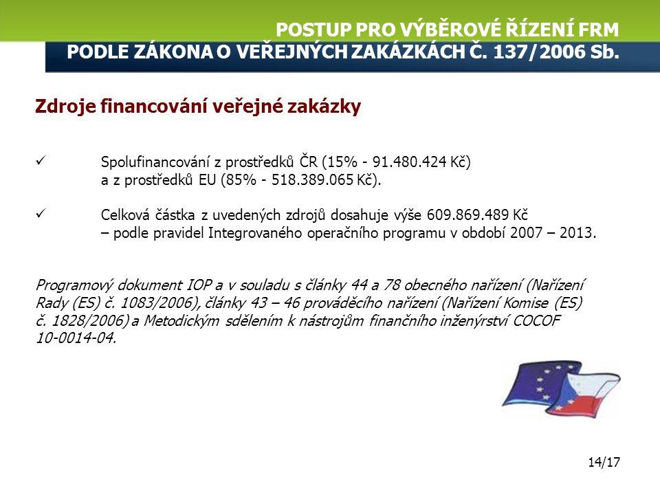 Zdroje financování veřejné zakázky