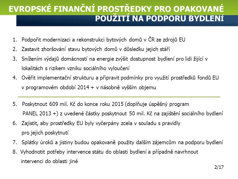 evropské finanční prostředky pro opakované použití na podporu bydlení
