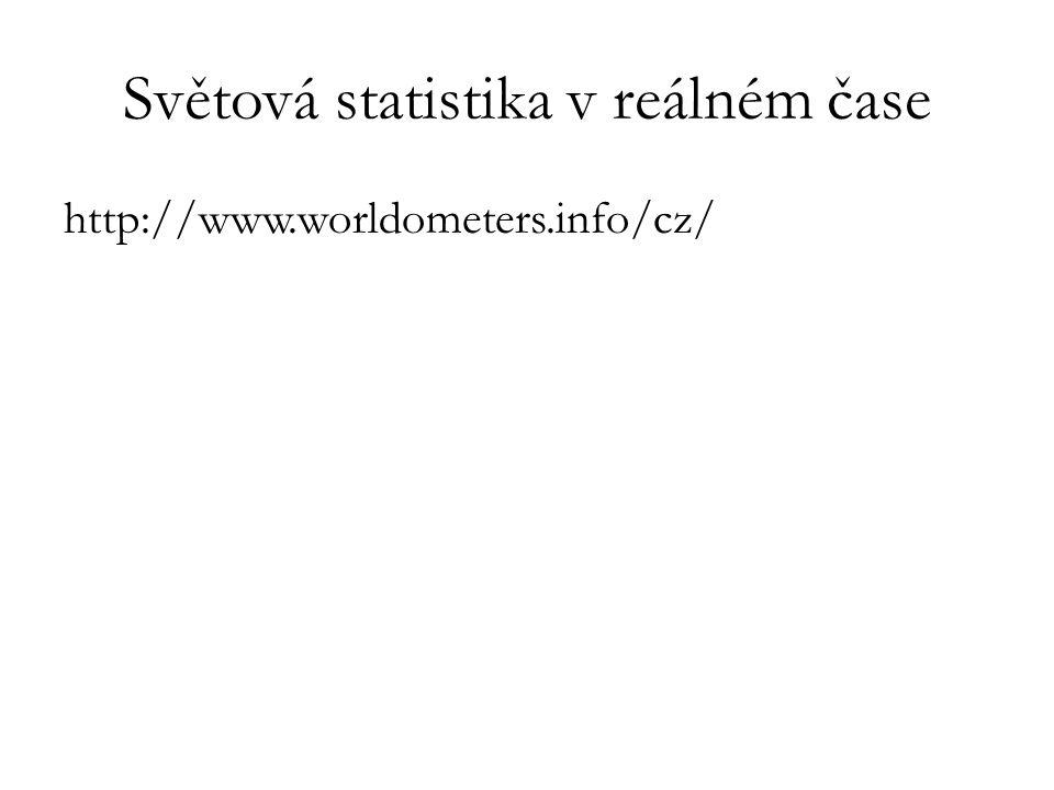 Světová statistika v reálném čase