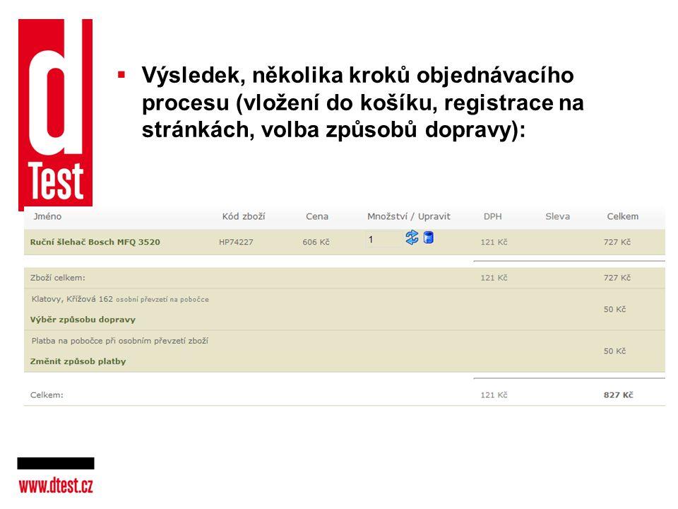 Výsledek, několika kroků objednávacího procesu (vložení do košíku, registrace na stránkách, volba způsobů dopravy):