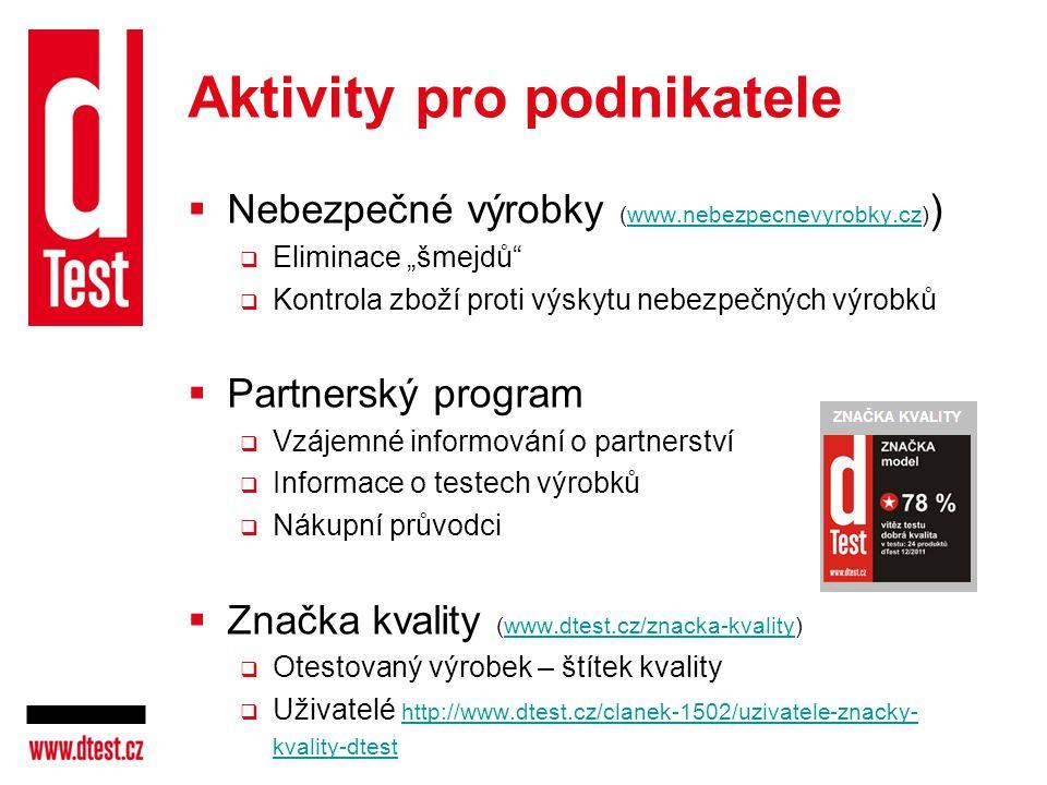 Aktivity pro podnikatele
