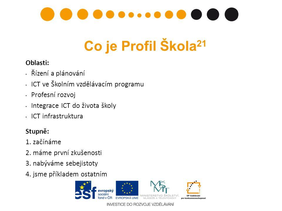 Co je Profil Škola21 Oblasti: Řízení a plánování
