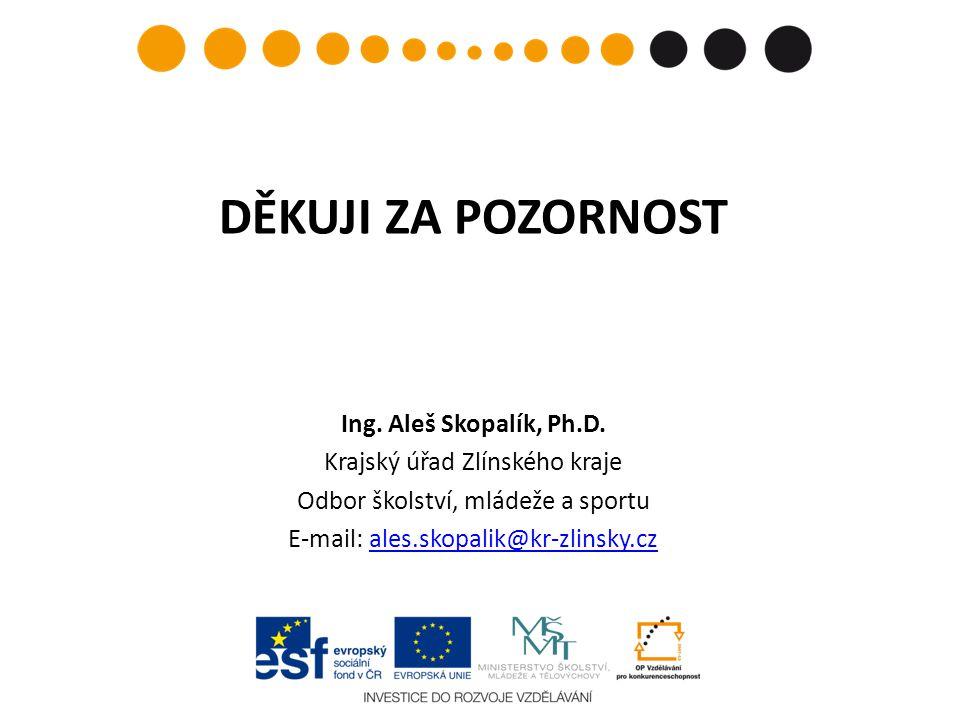 DĚKUJI ZA POZORNOST Ing. Aleš Skopalík, Ph.D.