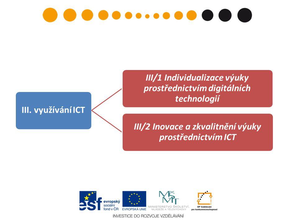 III/1 Individualizace výuky prostřednictvím digitálních technologií