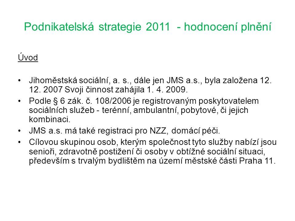 Podnikatelská strategie 2011 - hodnocení plnění