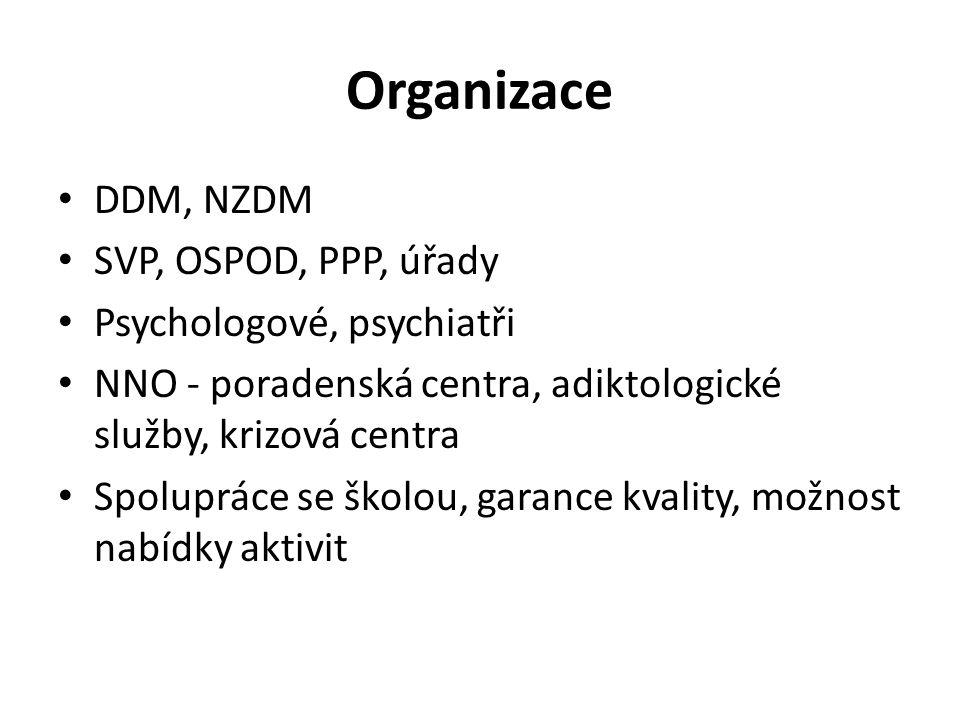 Organizace DDM, NZDM SVP, OSPOD, PPP, úřady Psychologové, psychiatři