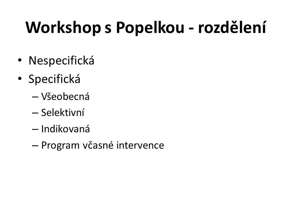Workshop s Popelkou - rozdělení