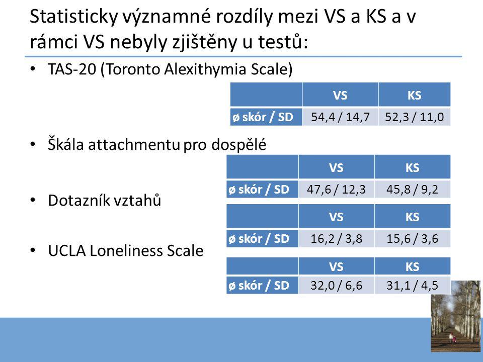 Statisticky významné rozdíly mezi VS a KS a v rámci VS nebyly zjištěny u testů: