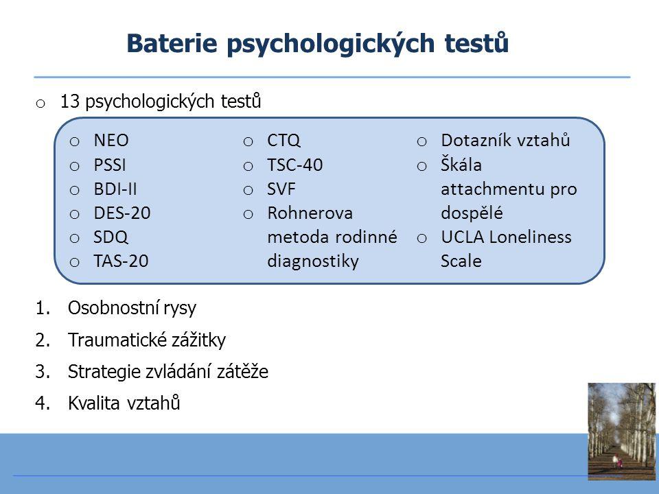 Baterie psychologických testů