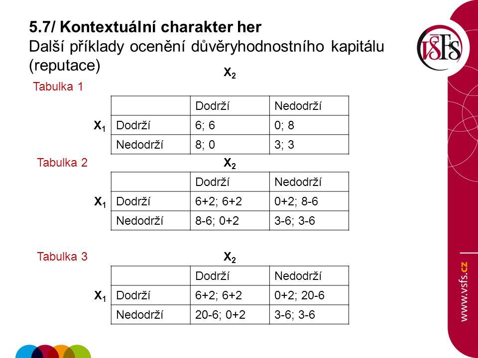 5.7/ Kontextuální charakter her Další příklady ocenění důvěryhodnostního kapitálu (reputace)