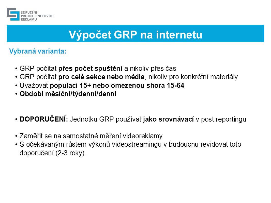 Výpočet GRP na internetu