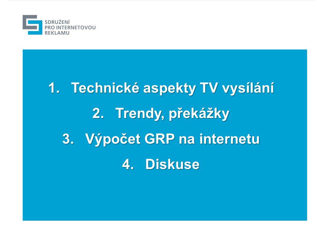 Technické aspekty TV vysílání Výpočet GRP na internetu