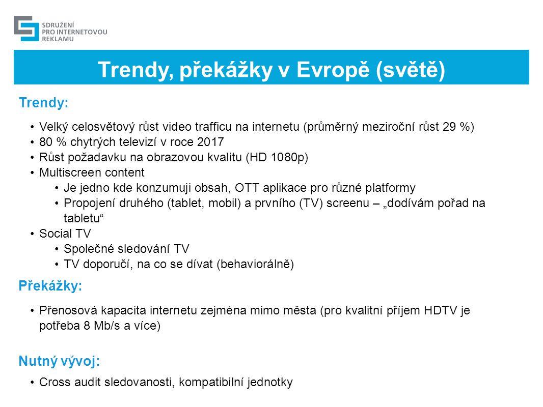 Trendy, překážky v Evropě (světě)