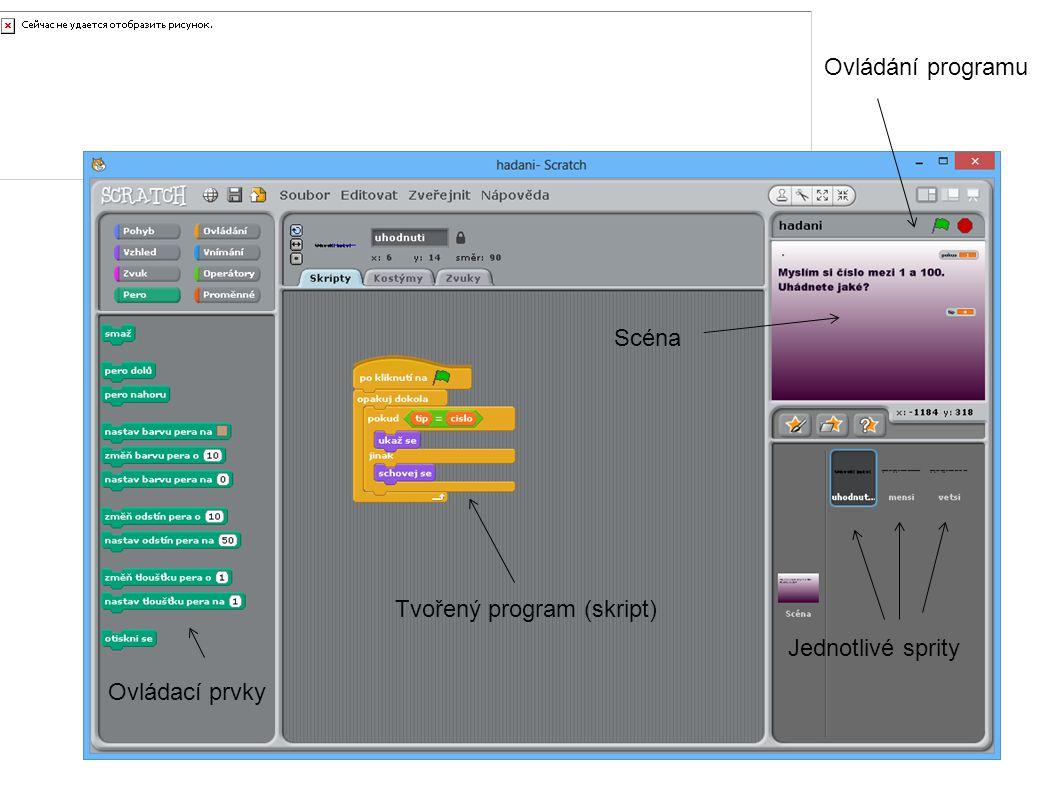 Prostředí Ovládání programu Scéna Tvořený program (skript)