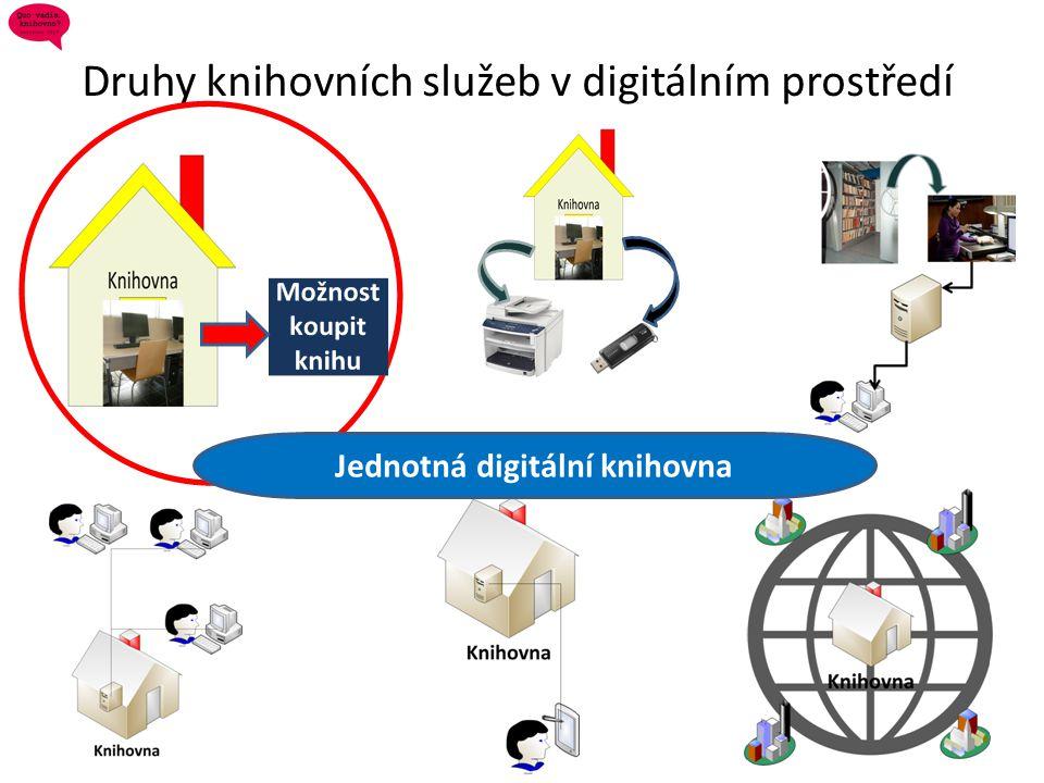 Druhy knihovních služeb v digitálním prostředí