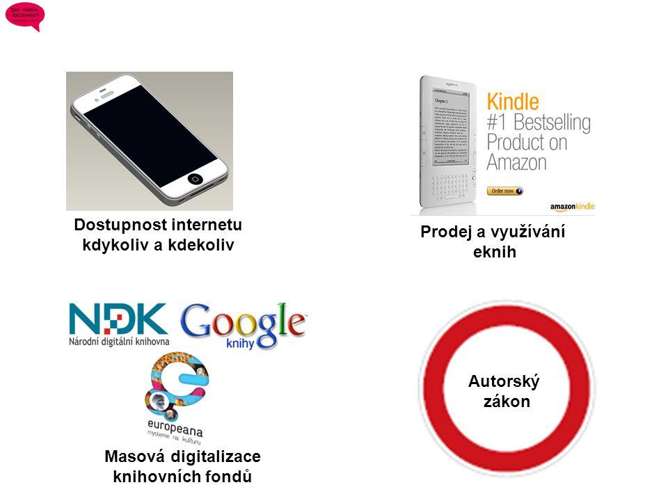 Dostupnost internetu kdykoliv a kdekoliv. Prodej a využívání. eknih. Autorský. zákon. Masová digitalizace.