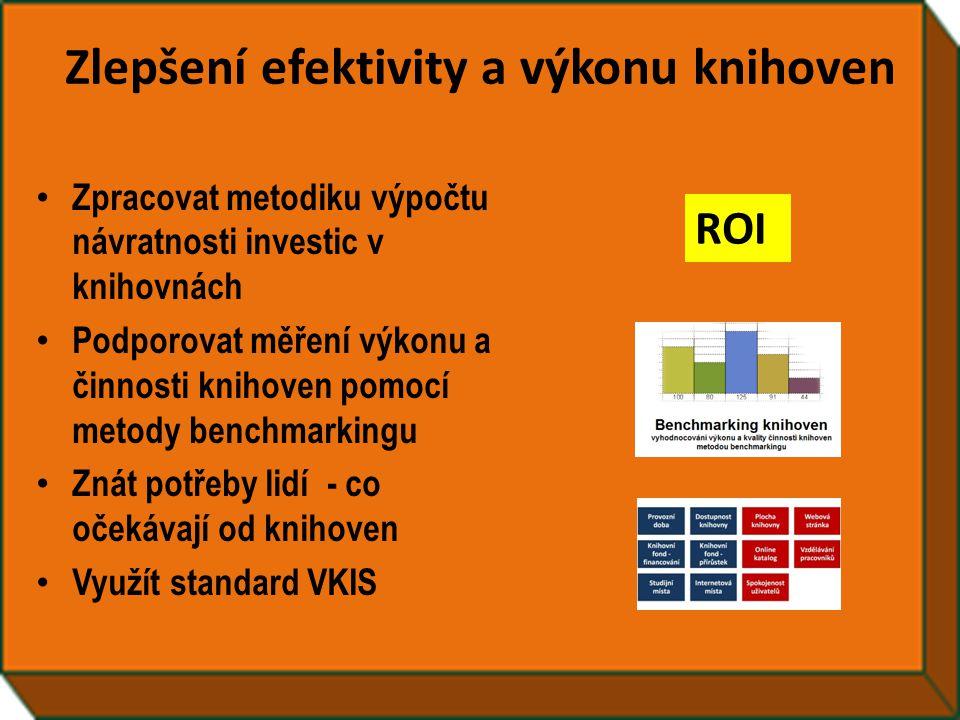 Zlepšení efektivity a výkonu knihoven