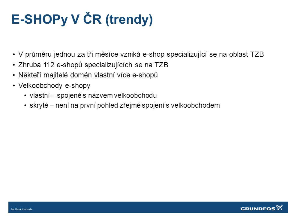 E-SHOPy V ČR (trendy) V průměru jednou za tři měsíce vzniká e-shop specializující se na oblast TZB.