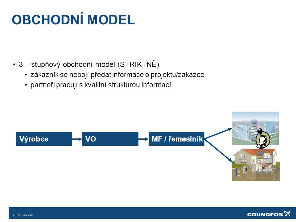 OBCHODNÍ MODEL 3 – stupňový obchodní model (STRIKTNĚ) Výrobce VO