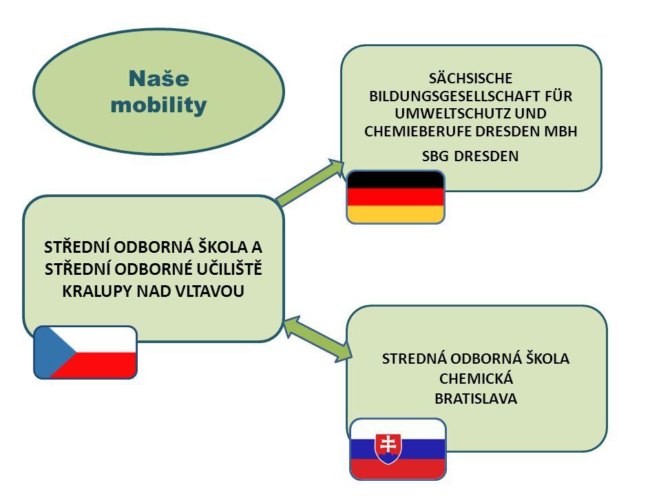 Naše mobility SÄCHSISCHE BILDUNGSGESELLSCHAFT FÜR UMWELTSCHUTZ UND CHEMIEBERUFE DRESDEN MBH. SBG DRESDEN.