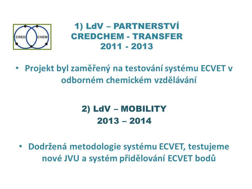 1) LdV – PARTNERSTVÍ CREDCHEM - TRANSFER 2011 - 2013