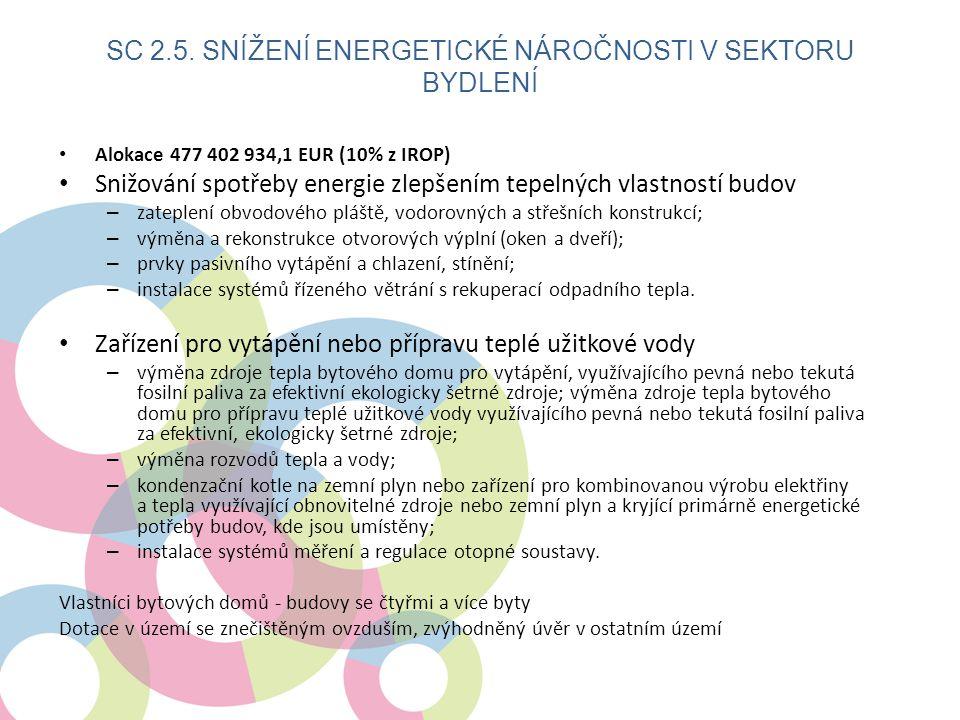 SC 2.5. Snížení energetické náročnosti v sektoru bydlení