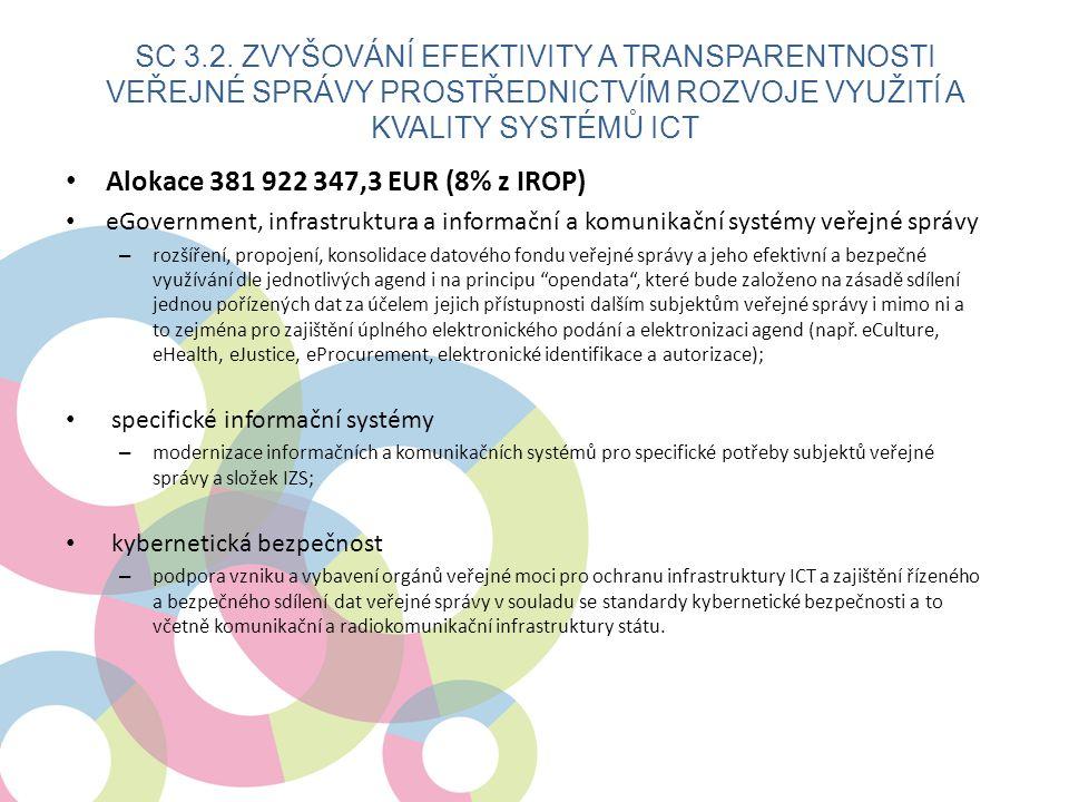 SC 3.2. Zvyšování efektivity a transparentnosti veřejné správy prostřednictvím rozvoje využití a kvality systémů ICT