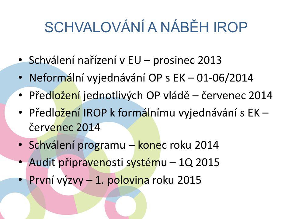 Schvalování a náběh IROP