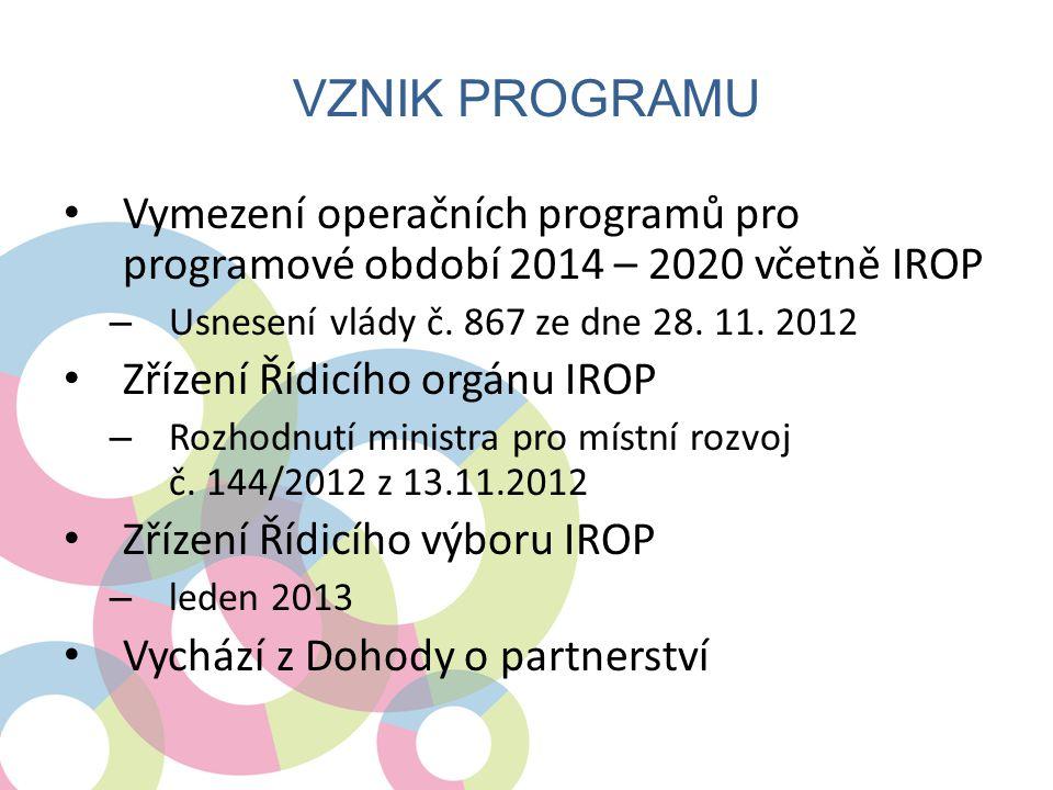 Vznik programu Vymezení operačních programů pro programové období 2014 – 2020 včetně IROP. Usnesení vlády č. 867 ze dne 28. 11. 2012.