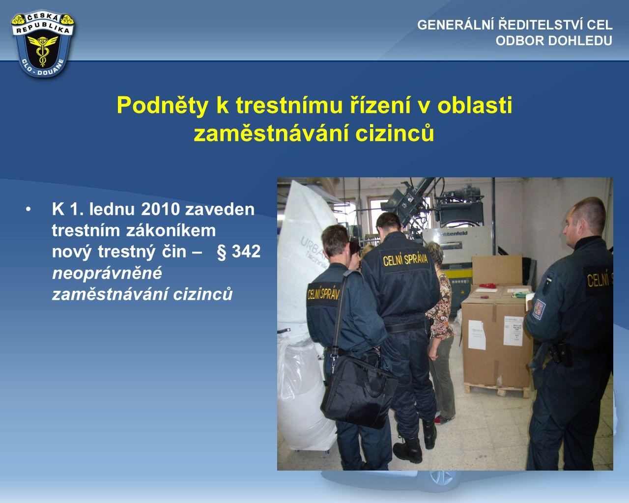 Podněty k trestnímu řízení v oblasti zaměstnávání cizinců