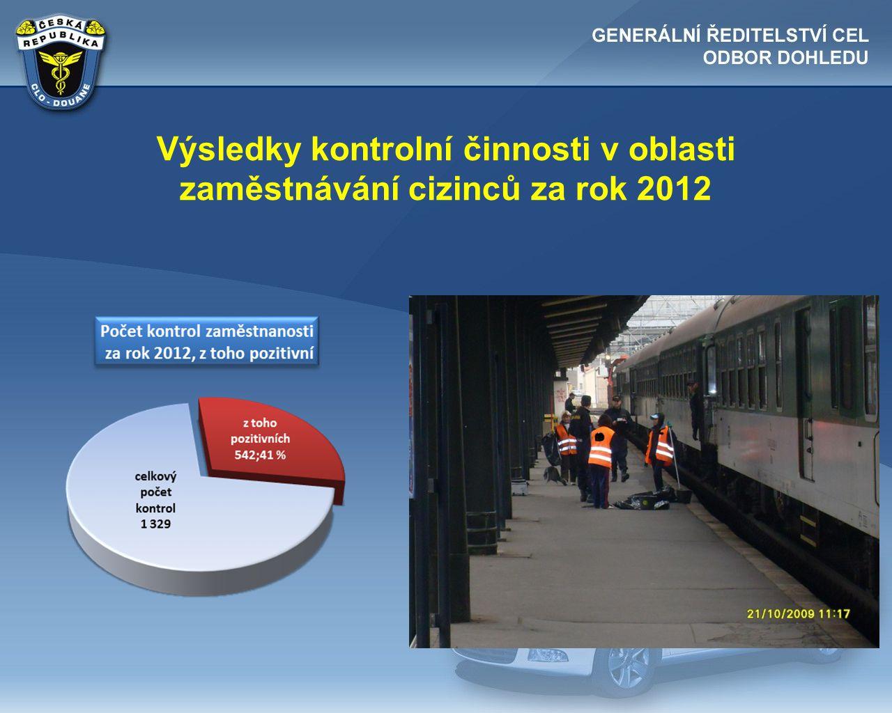Výsledky kontrolní činnosti v oblasti zaměstnávání cizinců za rok 2012