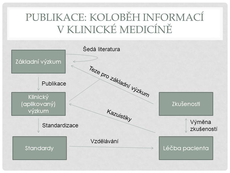 Publikace: Koloběh informací v klinické medicíně