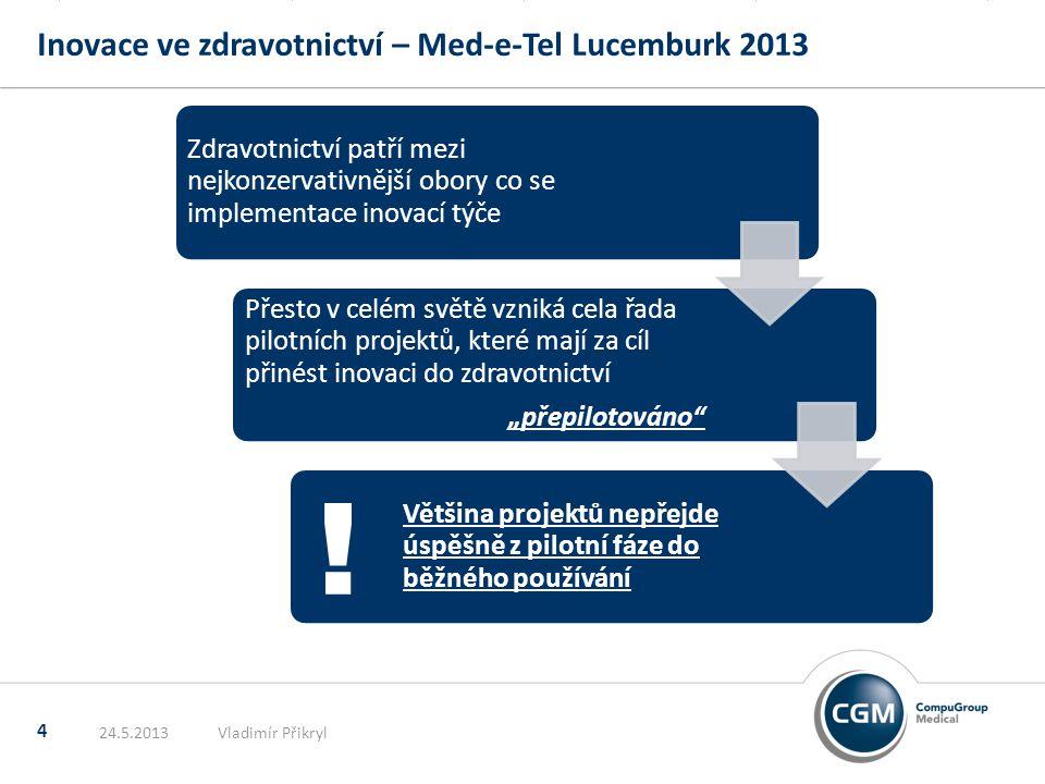 Inovace ve zdravotnictví – Med-e-Tel Lucemburk 2013