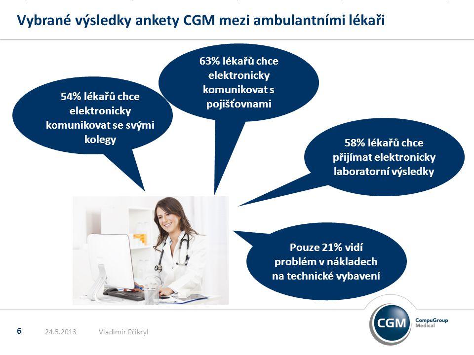 Vybrané výsledky ankety CGM mezi ambulantními lékaři