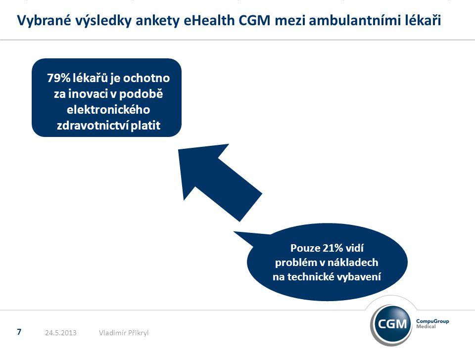 Vybrané výsledky ankety eHealth CGM mezi ambulantními lékaři