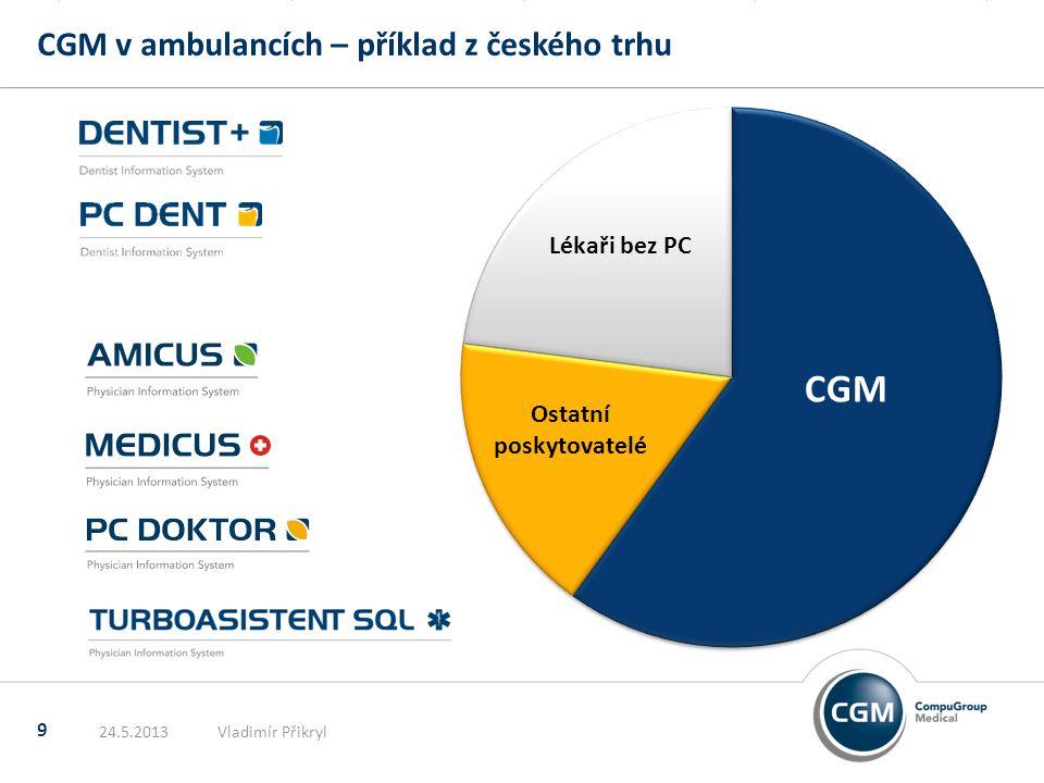 CGM v ambulancích – příklad z českého trhu