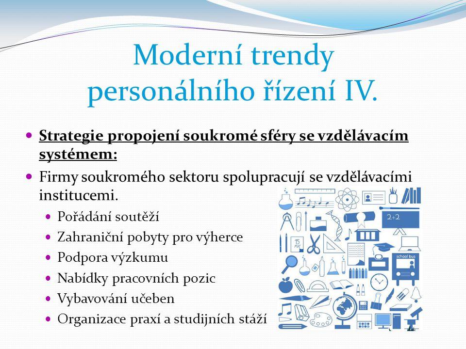 Moderní trendy personálního řízení IV.